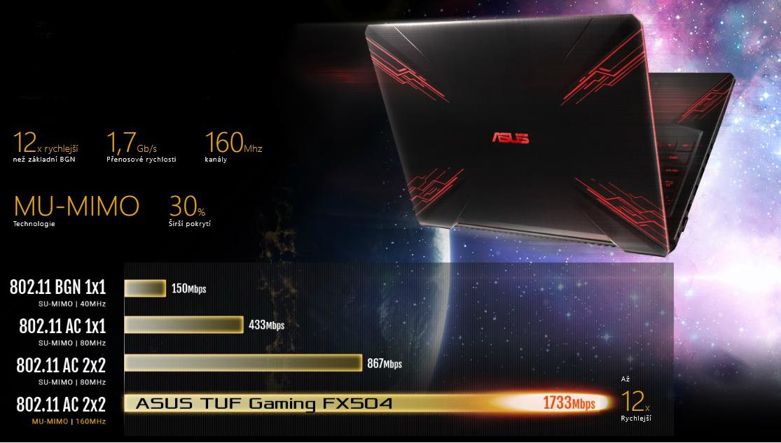 ASUS TUF Gaming FX504GM