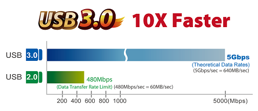 Lenovo ThinkCentre M82 2929 SFF